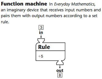 Everyday mathematics homework help