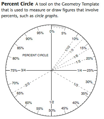 everyday mathematics at home
