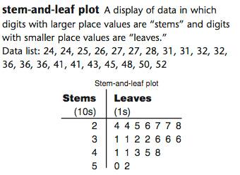 stem and leaf plot template - printable plot diagram worksheet graphic organizer outline